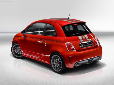fiat 500 abarth 695 tributo ferrari fiche technique d 39 un bijou de puissance erwandu77. Black Bedroom Furniture Sets. Home Design Ideas
